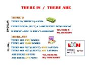 English powerpoint: There is - there are