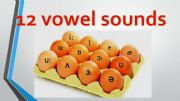 English powerpoint: 12 vowel sounds