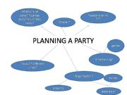 English powerpoint: Planning a party