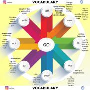 English powerpoint: Phrasal Verbs with Go