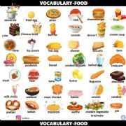 English powerpoint: Food