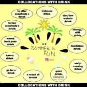 English powerpoint: Idioms with Drink