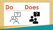English powerpoint: Uses of Do and Does as verb and auxiliary
