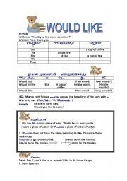 English Worksheet: WOULD LIKE