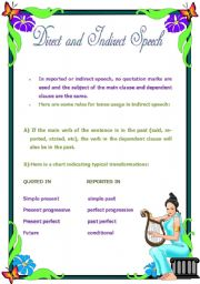 Direct and Indirect speech( 18.08.08)