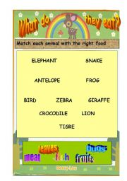 English Worksheets: WHAT DO THEY EAT