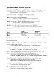 English Worksheet: Sequence of Tenses in if- clauses