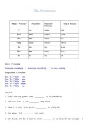 types of pronouns worksheets pdf