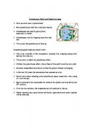 pics for greenhouse effect for kids worksheets. Black Bedroom Furniture Sets. Home Design Ideas