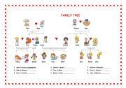 Family tree and Possessive case