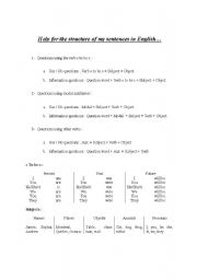English Worksheets: Help for the structure of my questions in English�