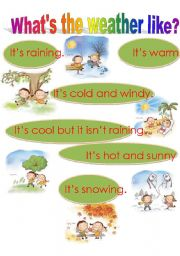 English Worksheet: What´s the weather like?  Easy vocabulary matching