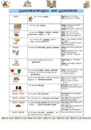 English Worksheets: grammar worksheet   about wh- questions