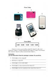 English Worksheets: Comparion with prices today