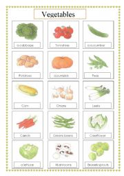 Vegetable list 17 day diet