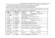 English Worksheet: Fifty States -- Abbreviations, capitals and IPA Alabama-New Mexico.doc
