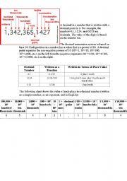 English Worksheets: Decimal rules