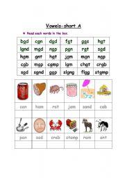 Vowels- short A