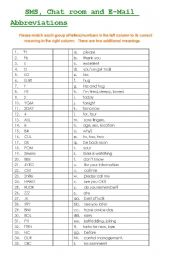 SMS, Chatroom and e-mail abbreviations.