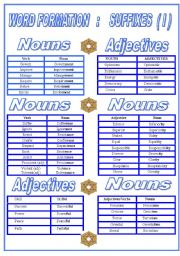 English Worksheet: Word Formation  : Suffixes