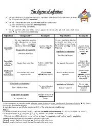 English Worksheet: The degrees of adjectives