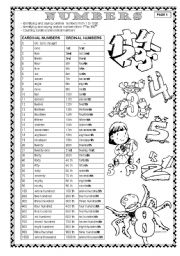 English Worksheet: NUMBERS: CARDINAL AND ORDINAL (1 /4 e 2/4) PAGE 1 AND 2  -13/12/2008