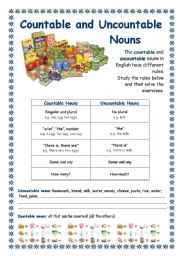 Countable and Uncountable Nouns + Some/Any + How much/many