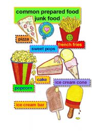 English Worksheet: junk food - common prepared food #1- flashcards - pizza-sweet pops - french fries - popcorn-cake-ice cream cone-ice cream bar