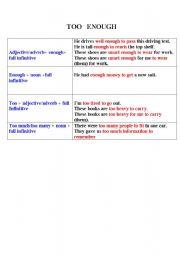 English worksheet: too and enough