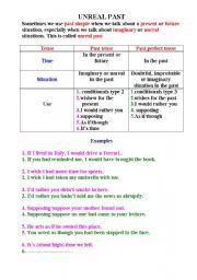 English Worksheet: unreal past