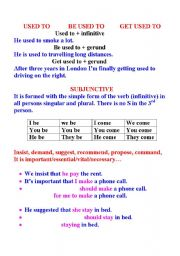 English Worksheets: used to/get used to/be used to/subjunctive