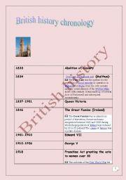 English Worksheet: British history chronology (1833-1952)
