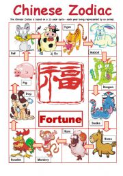 Animated Chinese Zodiac