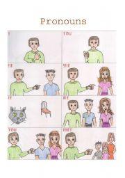 Pronouns 1