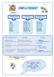 English Worksheet: LEARN AND PRACTICE THE SIMPLE PRESENT WITH THE SMURFS