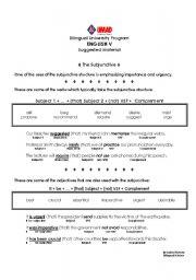 English Worksheet: Subjunctive Guide