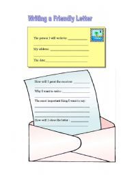 English Worksheets: how to write a letter