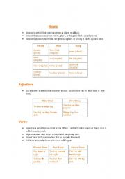 English worksheet: Parts of the speech