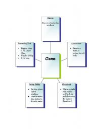 English Worksheets: Information About Clams