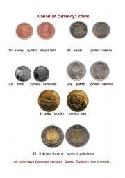 English Worksheet: Canadian coins