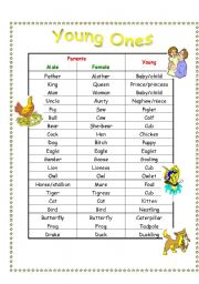 English Worksheets: Young ones