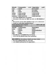 English Worksheet: comparative of adverbs of degree