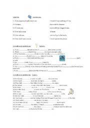 Conditional sentences Type 0, I and II