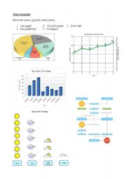 Types of graphs   ESL worksheet by misha87