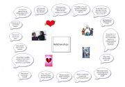 English Worksheets: Relationships discussion game
