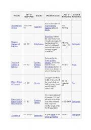English Worksheets: seven wonders