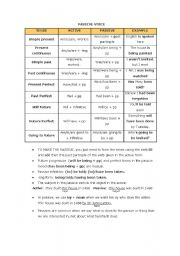 Resume passive or active voice