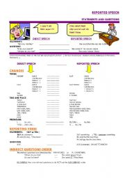 English Worksheet: reported speech: theory (statements and questions)