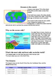 English Worksheet: Oceans of the world