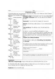 English Worksheets: CharlottesWeb Worksheets